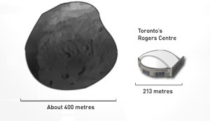 "The ""Great Pumpkin"" in comparison to Toronto's Rogers Centre. Via CBC"