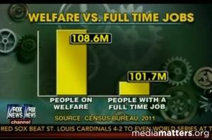 Fox_welfare-jobs-ff-1