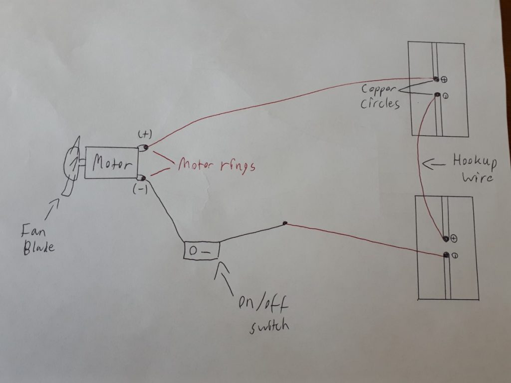 Text Box: Figure 2. Diagram of the solar-powered fan